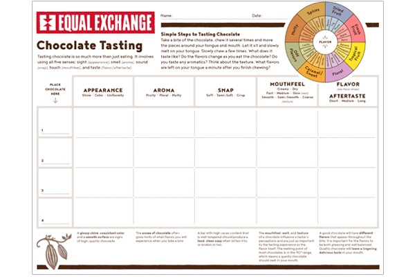 Image of our Chocolate Tasting Worksheet