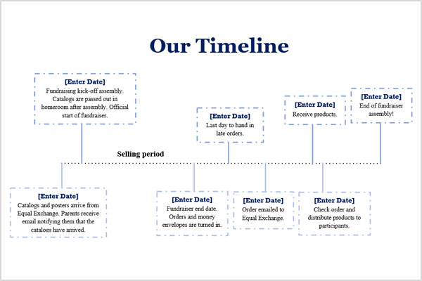 Introduce And Plan Your Fundraiser Equal Exchange - Fundraising timeline template