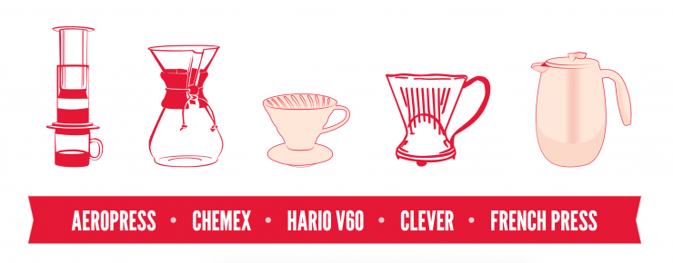 brewing methods